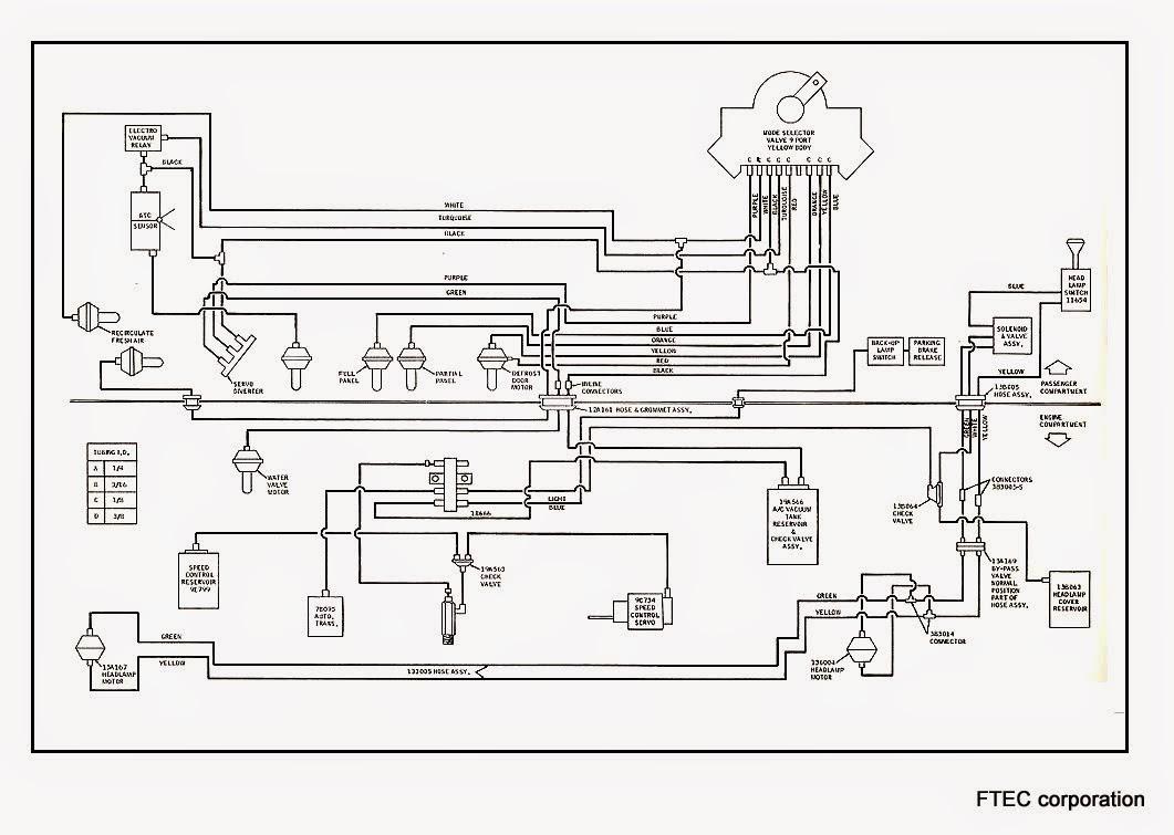 medium resolution of 1968 lincoln continental wiring diagram