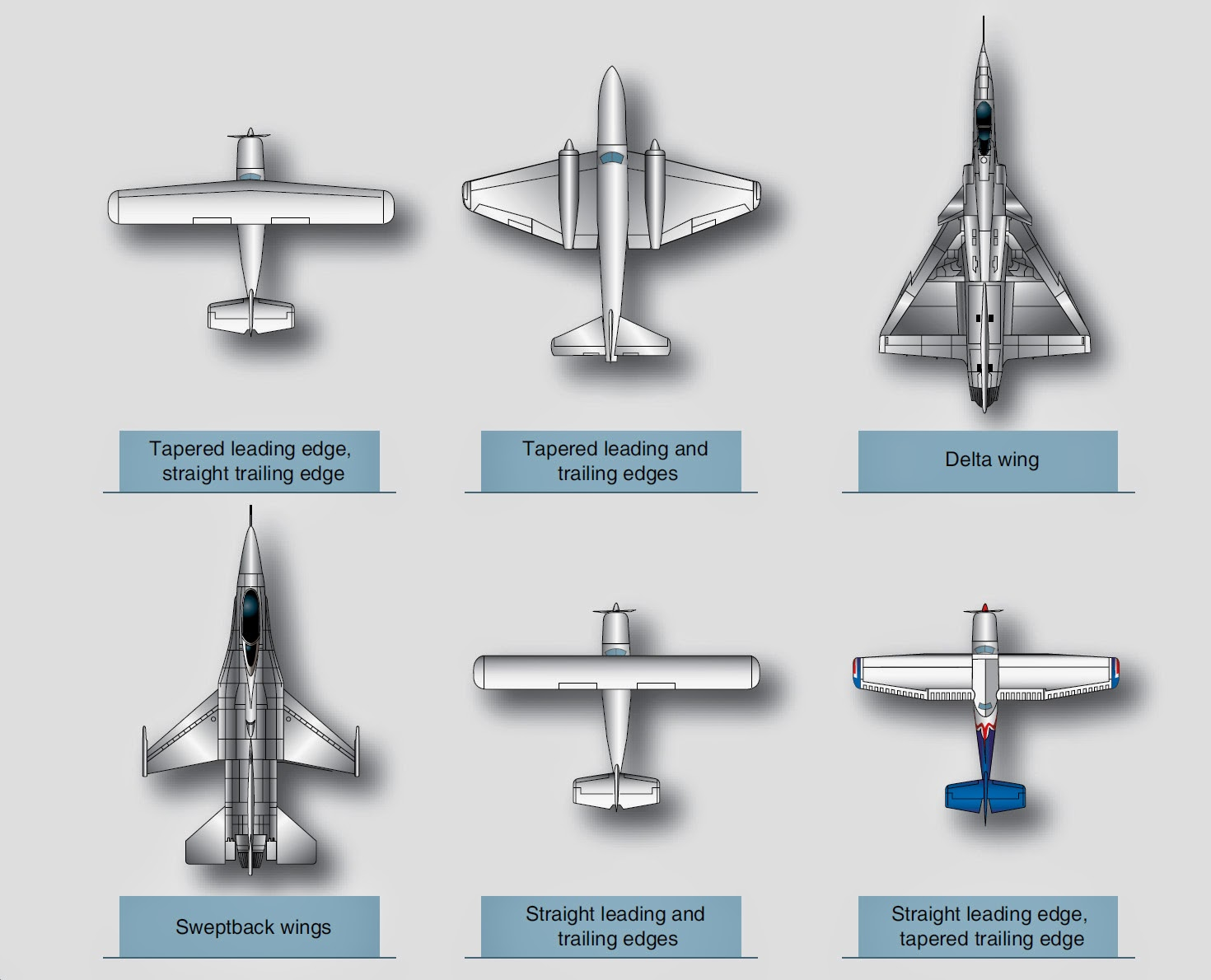 Aircraft Wing Aircraft Systems Wings