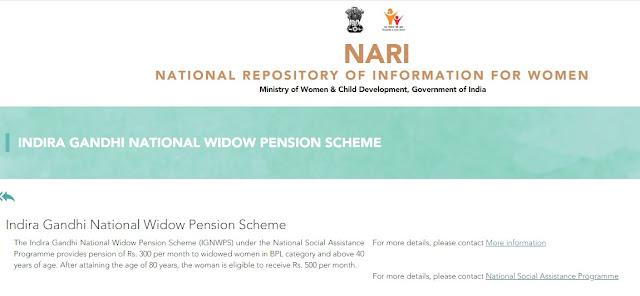 Indira Gandhi National Widow Pension