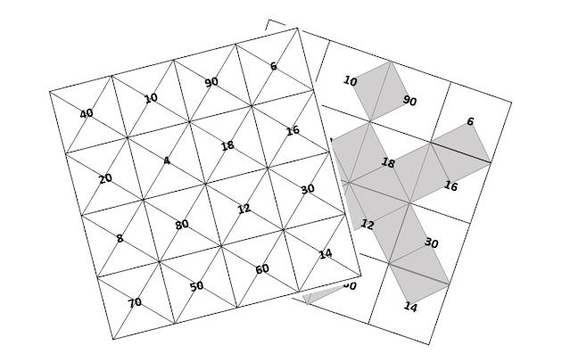 na zdjęciu tabelka do wypełnienia według wzoru a pod spodem gotowy wzór