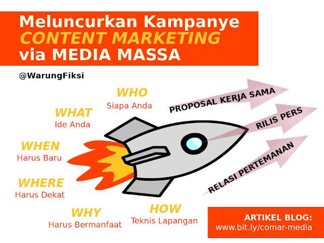 Tips Meluncurkan Kampanye Content Marketing melalui Media Massa