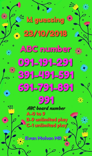 Kerala lottery guessing Sthree sakthi SS-128 on 23.10.2018 by Mohan MR