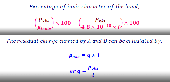 Ionic character from dipole moment