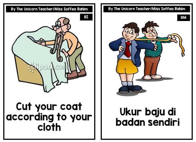 Maksud Peribahasa Ukur Baju Di Badan Sendiri