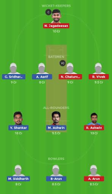 CHE vs DIN dream 11 team | CHE vs DIN