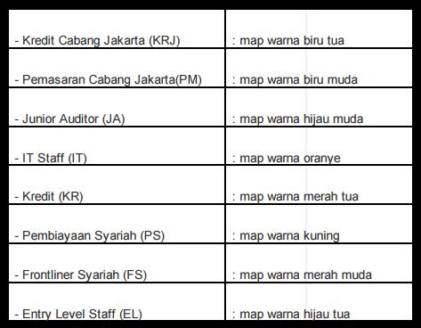 Pengumuman Tes Bank Jatim Contoh Soal Tes Cpns Download Kisi Kisi Dan Kumpulan Lowongan Kerja Bank Jatim Januari 2016 Lowongan Kerja 2016