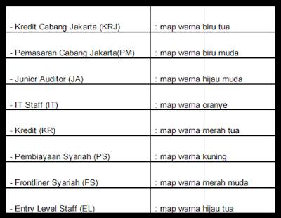 Lowongan Kerja Daerah Gresik Loker Lowongan Kerja Terbaru September 2016 Lowongan Kerja Bank Jatim Januari 2016 Loker Gresik