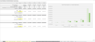 mobile app DCF Analysis
