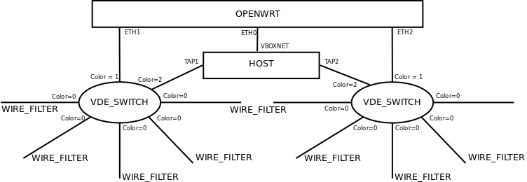 mesh networks  mesh network introduction