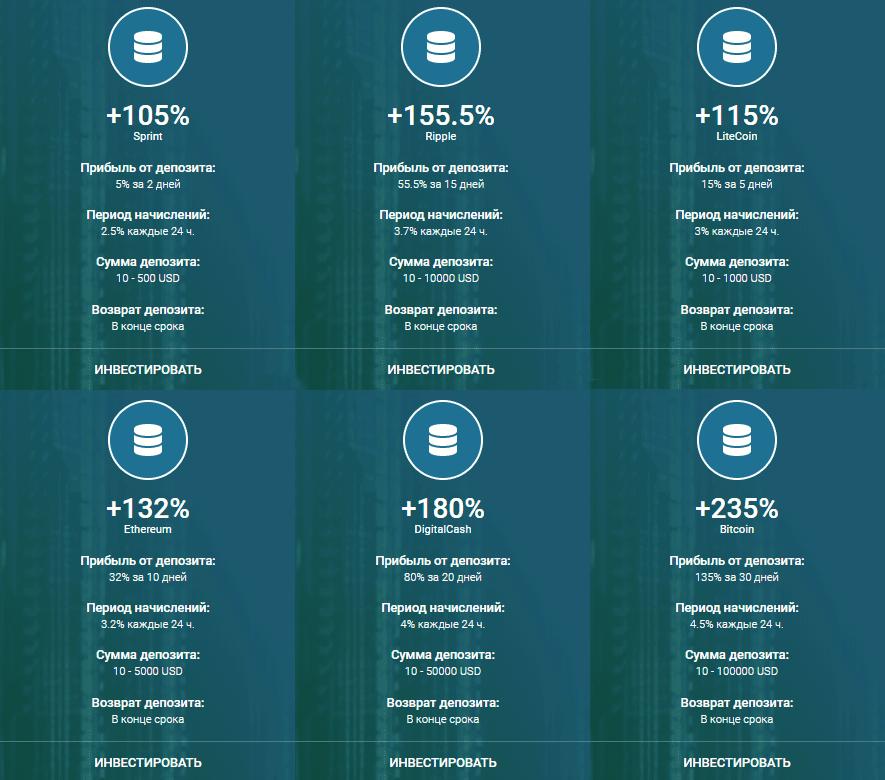 Инвестиционные планы Сryptoinvest Systems