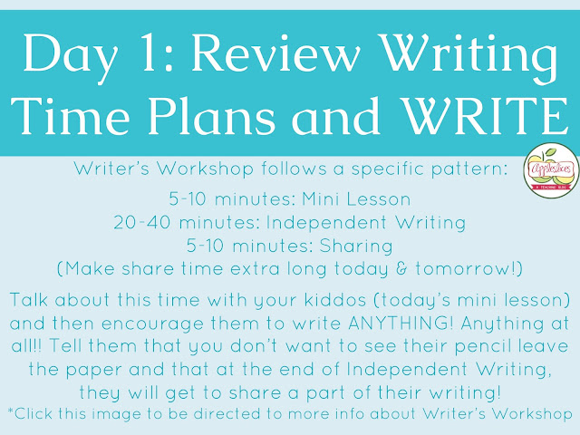 What Should Writer's Workshop Look Like?