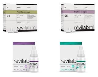 Пептиды для иммунной системы и дыхательной системы