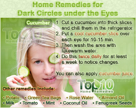 Home Remedies to Remove Dark Circles Under Eyes