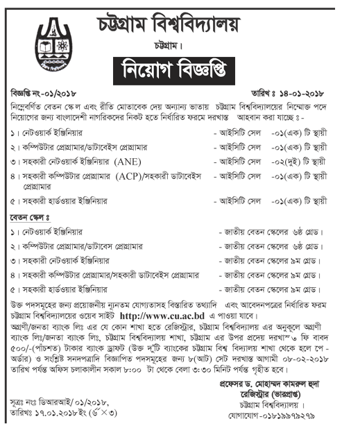 CU- University of Chittagong Job Circular 2018