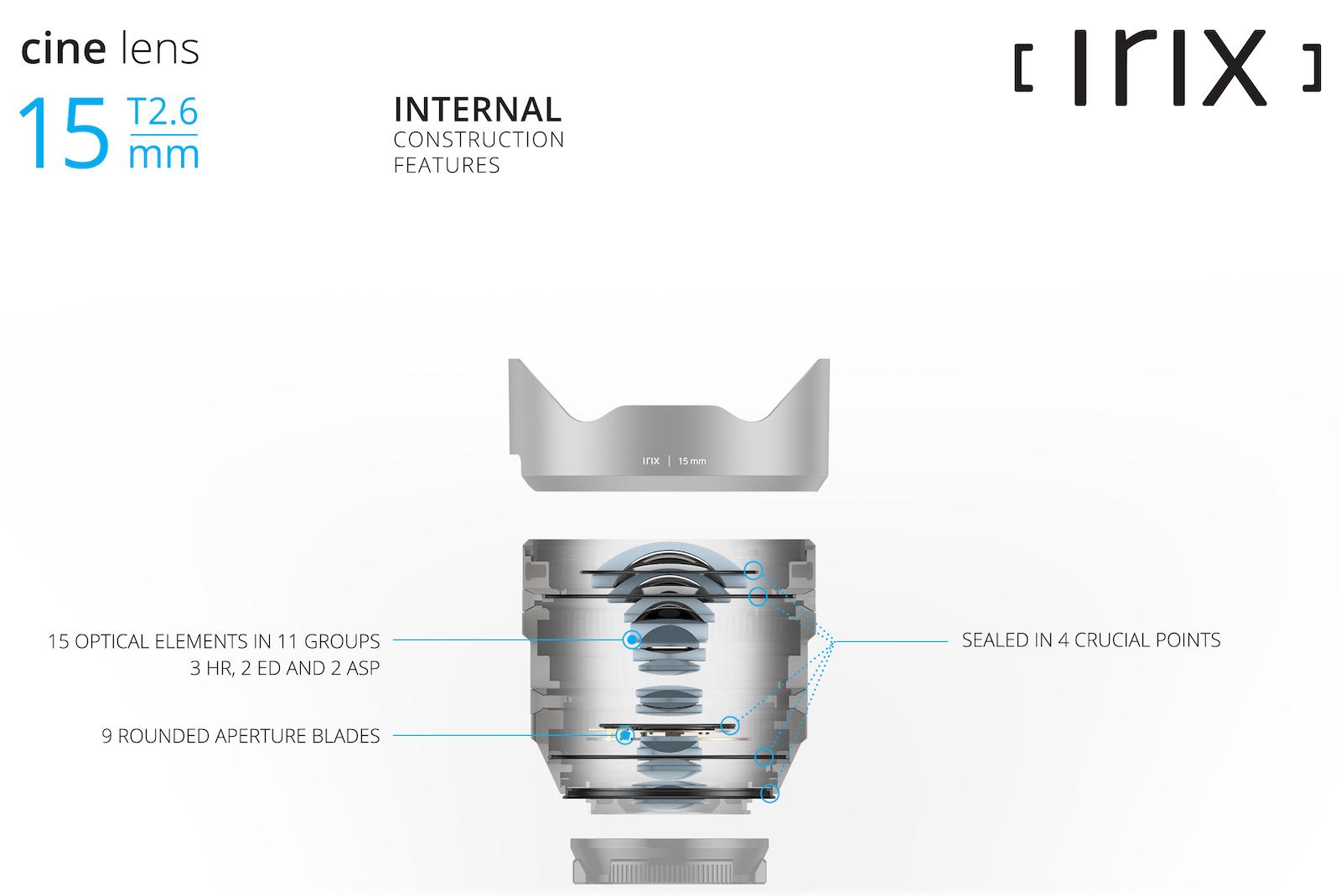 Оптическая схема Irix 15mm T2.6