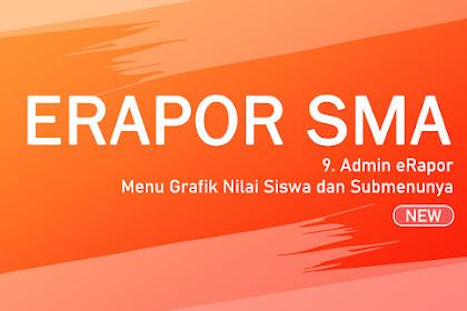 Langkah #9. Admin eRapor - Menu Grafik Nilai Siswa