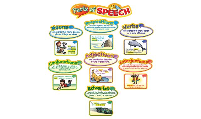 تعلم اللغة الانجليزية pdf