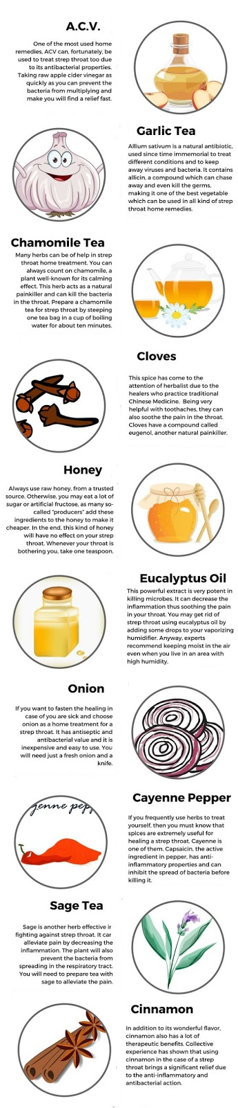 Home Remedies For Strep Throat How To Treat Strep Throat Naturally