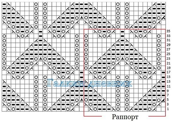 vyazaniespicami uzorispicami ajurnieuzori shemauzora opisanieuzora galkindnevnik (3)