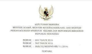 SKB Hari Libur Nasional dan Cuti Bersama Tahun 2017 PDF