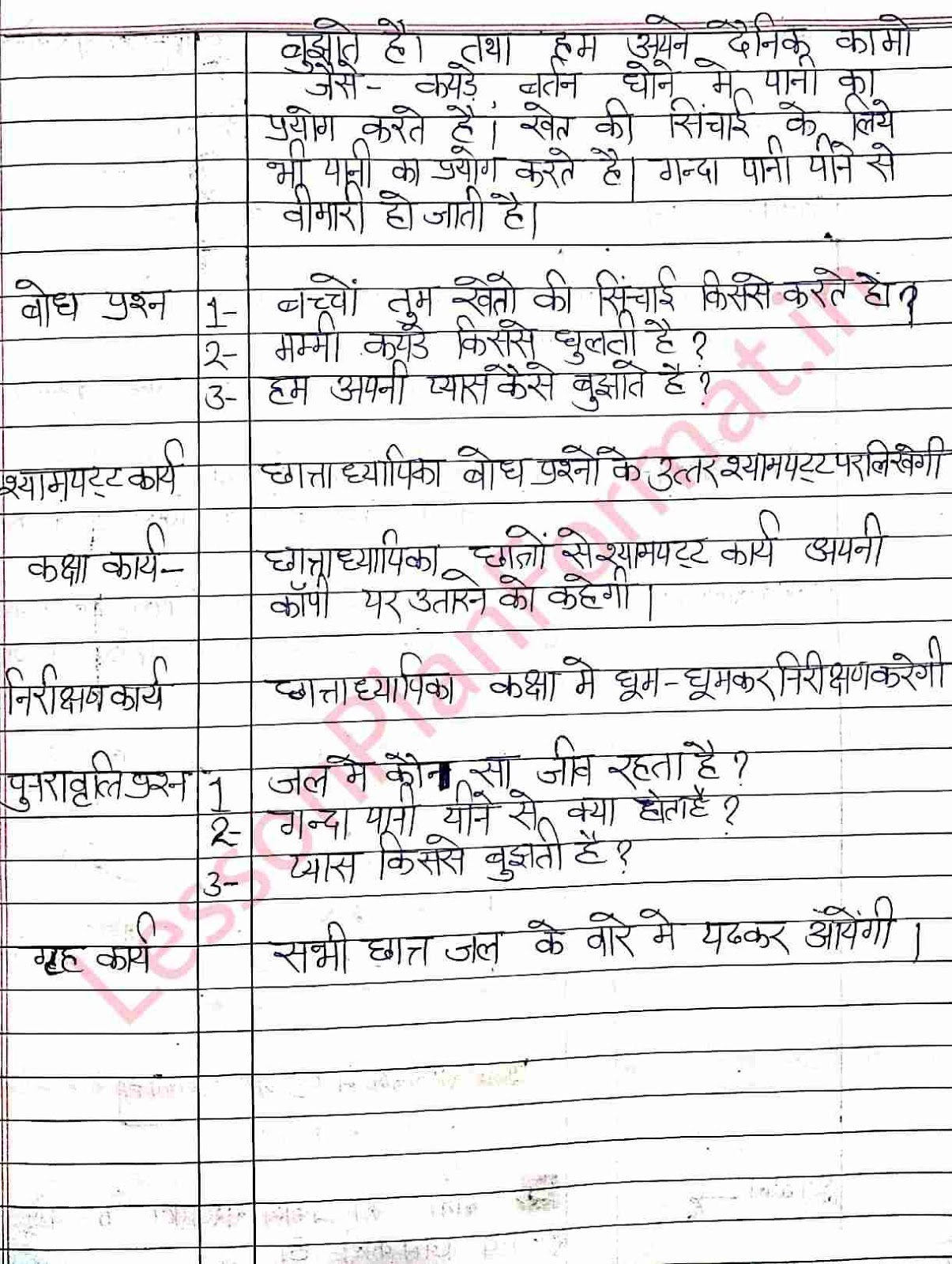 Evs Lesson Plan Class 4 in Hindi | Uses of Water