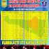 Satu Meninggal Dunia di RS Tembagapura, Positif Covid-19 Mimika Tambah 46 Jadi 272 Kasus