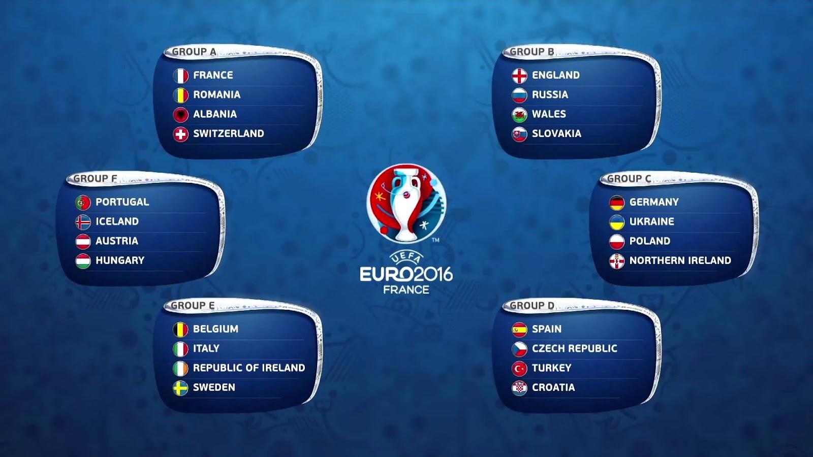 Pembagian Grup Piala Eropa Euro 2016 di Perancis