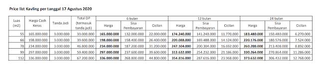 Laladon Indah Baru, Kavling Siap Bangun Kota Bogor