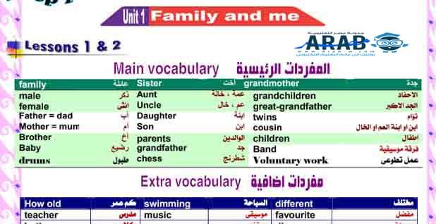 المنهج الجديد اول مذكرة في اللغة الإنجليزية كاملة للصف الأول الإعدادي للفصل الدراسي الأول 2022 من اعداد المستر محمد فوزى pdf