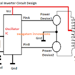 How an Inverter Functions, How to Repair Inverters - General Tips