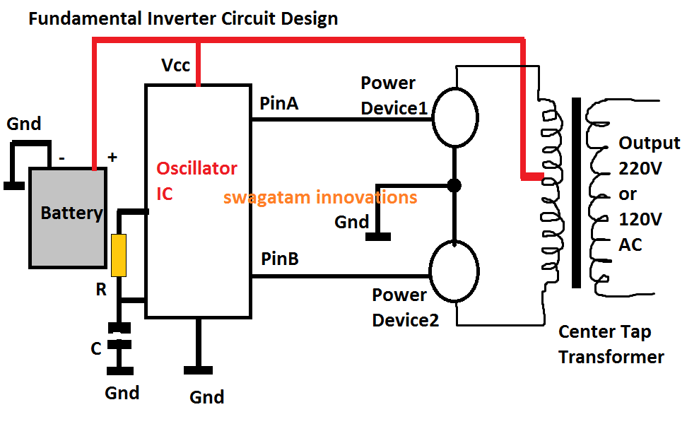 How an Inverter Functions, How to Repair Inverters
