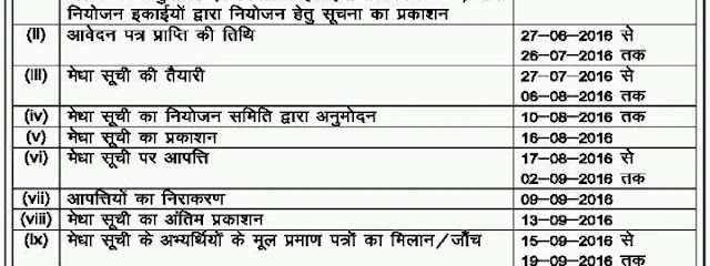 """Application Form"" Bihar Teacher Niyojan 07-07-2016"