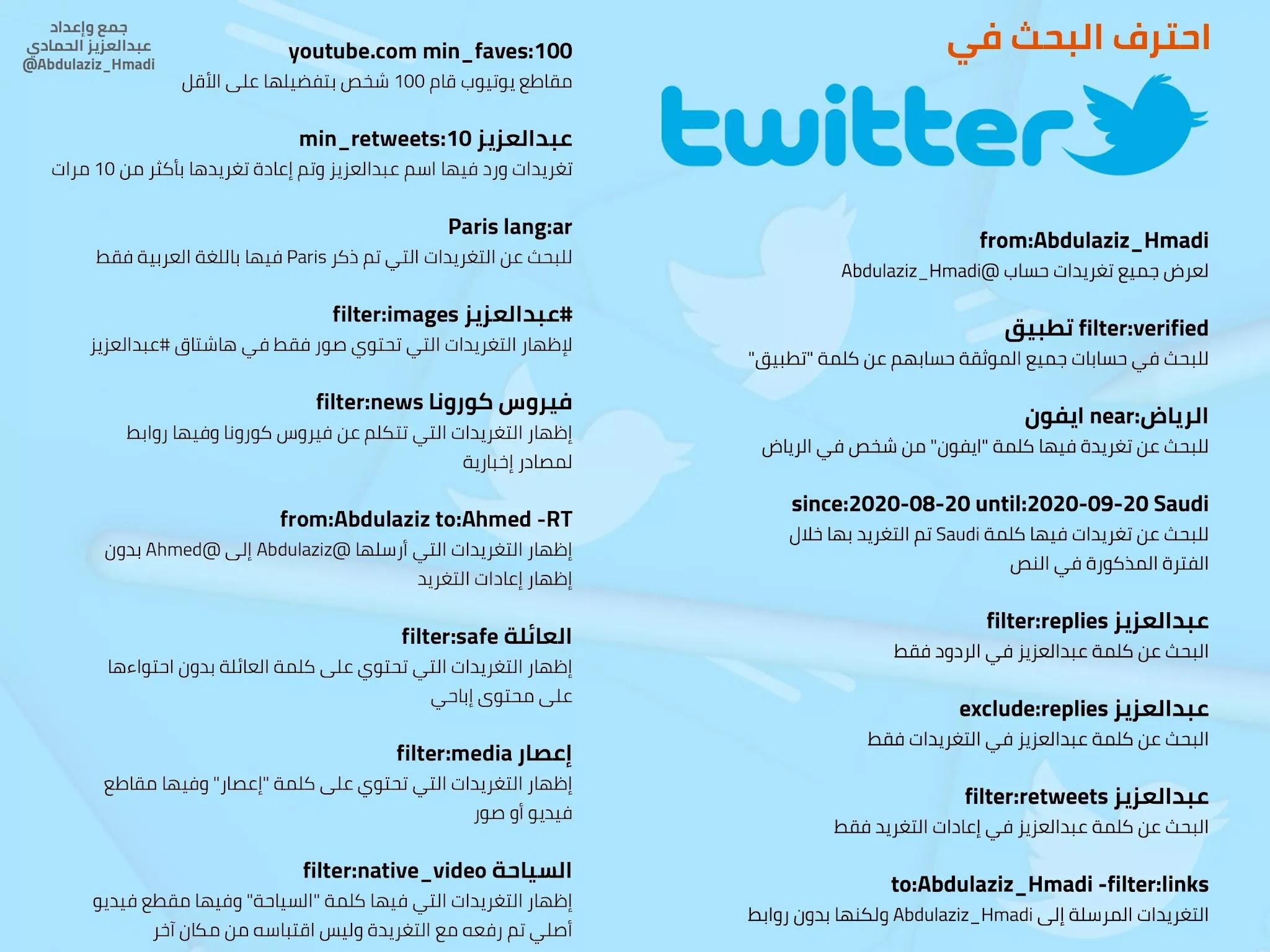 انفوجرافيك: كيف تحترف البحث على تويتر