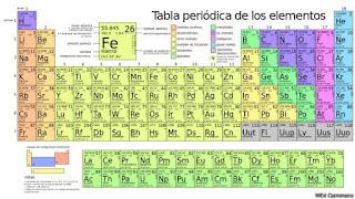 son sustancias formadas por la combinacin de dos o ms elementos de la tabla peridica ejemploagua h2o est constituida por dos tomos de hidrgeno y - Tabla Periodica De Los Elementos H2o