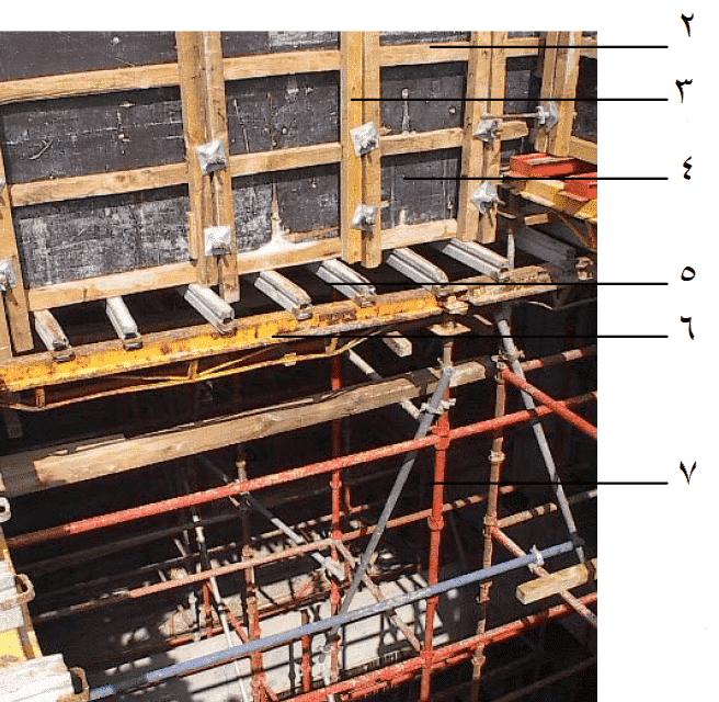 استخدام الزراجين الأقرنجية مع الشدات المعدنية في أعمال التقوية للكمرات والدواير الخارجية