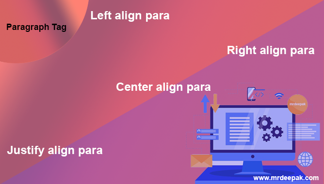 what is a paragraph tag with Align Attribute in html