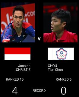Mengintip Peluang Jonatan Christie Merebut Medali Emas Tunggal Putra Bulutangkis Asian Games 2018