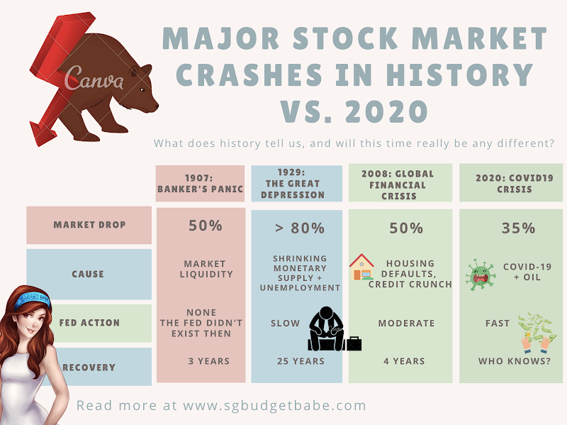 Why is the stock market rallying when the economy is so bad?