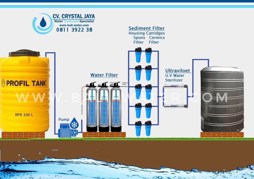 water filter penjernih air di bali   sistem pengolahan air
