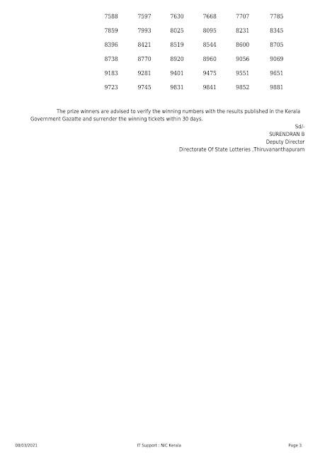 Kerala Lottery Result Win Win W-606 dated 08.03.2021 Part-3