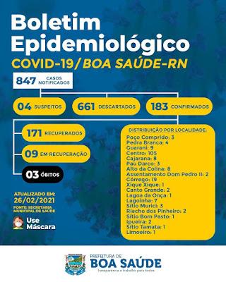 Boletim Epidemiológico Nº 41