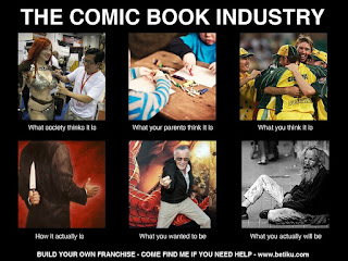 How comic book industry works poster