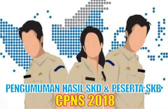 pengumuman-hasil-skd-pelaksanaan-skb-cpns-kemenkes-2018