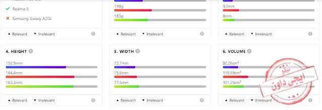 افضل موقع مقارنة بين الهواتف الذكية 2020 اختار هاتفك بنفسك