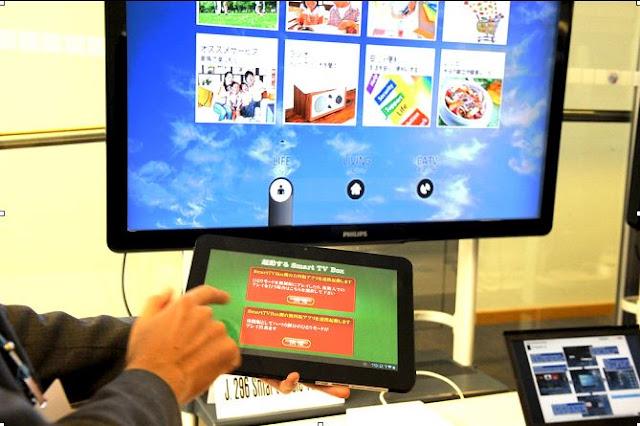 what is smart tv - screen mirroring in smart tv