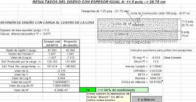 Excel para Diseño de Pavimento rigido AASHTO 97 98