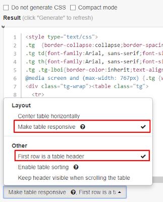 Cara Membuat Tabel Responsive di Blog