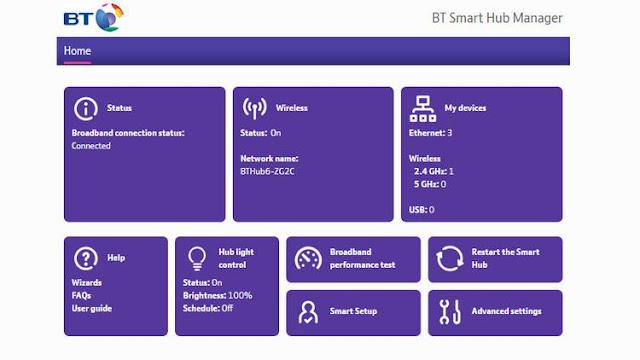 BT Smart Hub Review