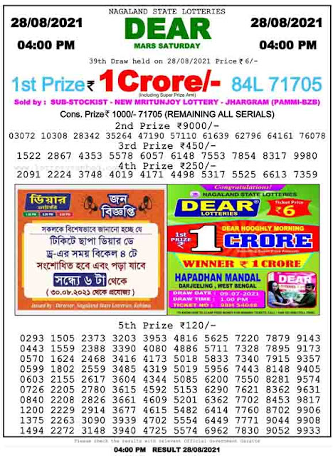Today Nagaland State Lottery Result 28.8.2021