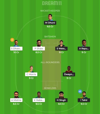 https://www.crictracker.com/ipl-2019-match-50-csk-vs-dc-dream11-fantasy-cricket-tips-playing-xi-pitch-report-injury-update/